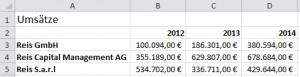 Tabellenblatt mit Umsätzen