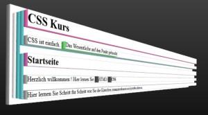 3D-Ansicht der HTML Elemente