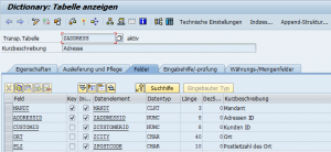Tabelle mit Kundenadressen