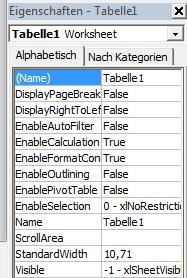 Eigenschaften der Tabelle