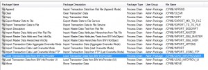Data Package Bewegungsdaten aus SAP NW laden