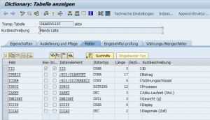 Datenbanktabelle