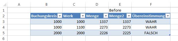 Als Tabelle formatiert
